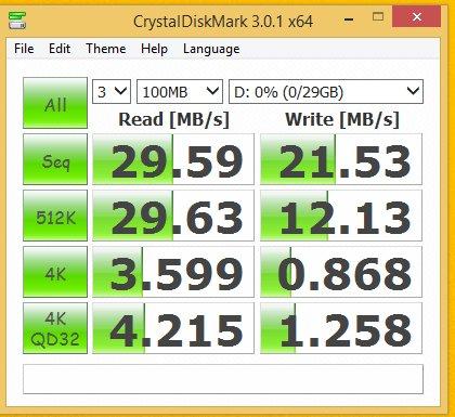 تست Crystal Disk Mark
