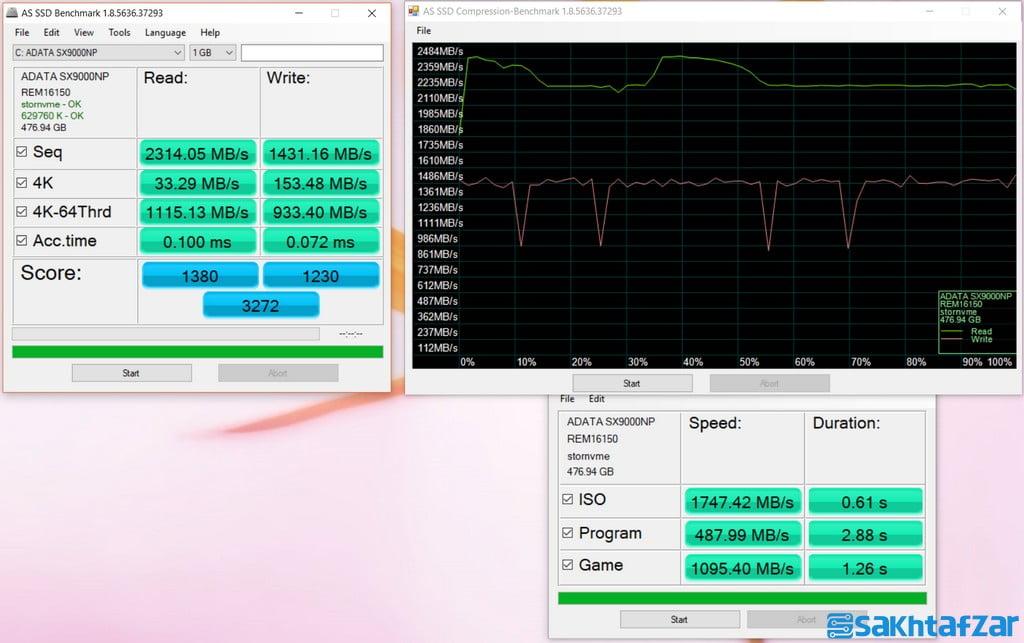 بررسی درایو اس اس دیADATA XPG SX9000 512G PCIe