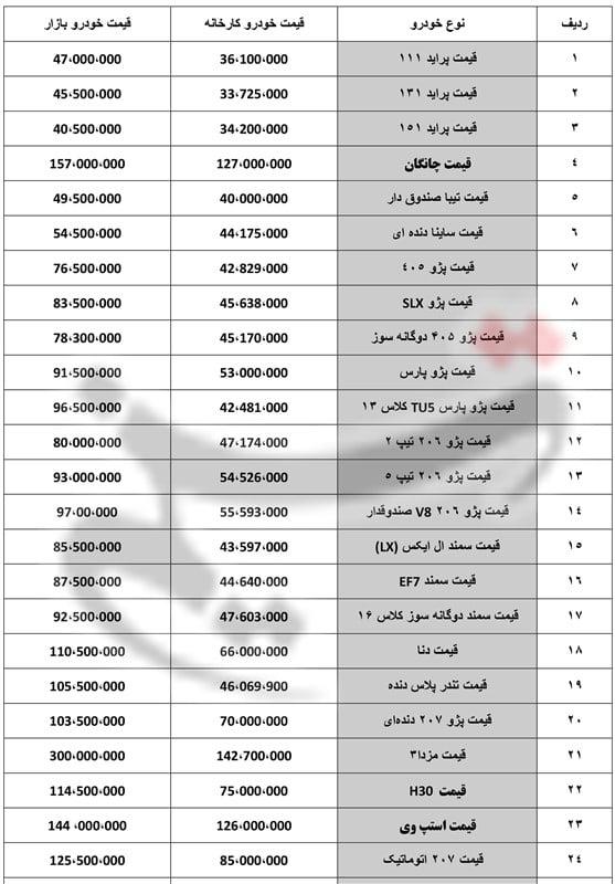 لیست قیمت خودروها