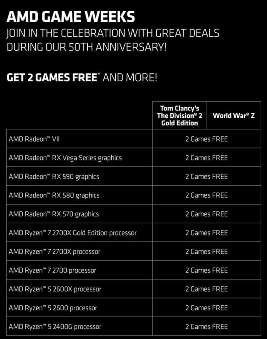 سخت افزارهای AMD 50th Anniversary Edition