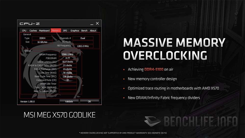 پردازنده AMD Ryzen 9 3950X نیامده رکوردشکنی کرد