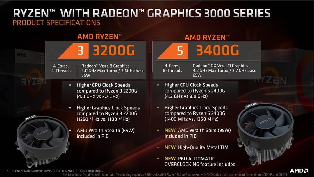 پردازنده های جدید Ryzen 3000G