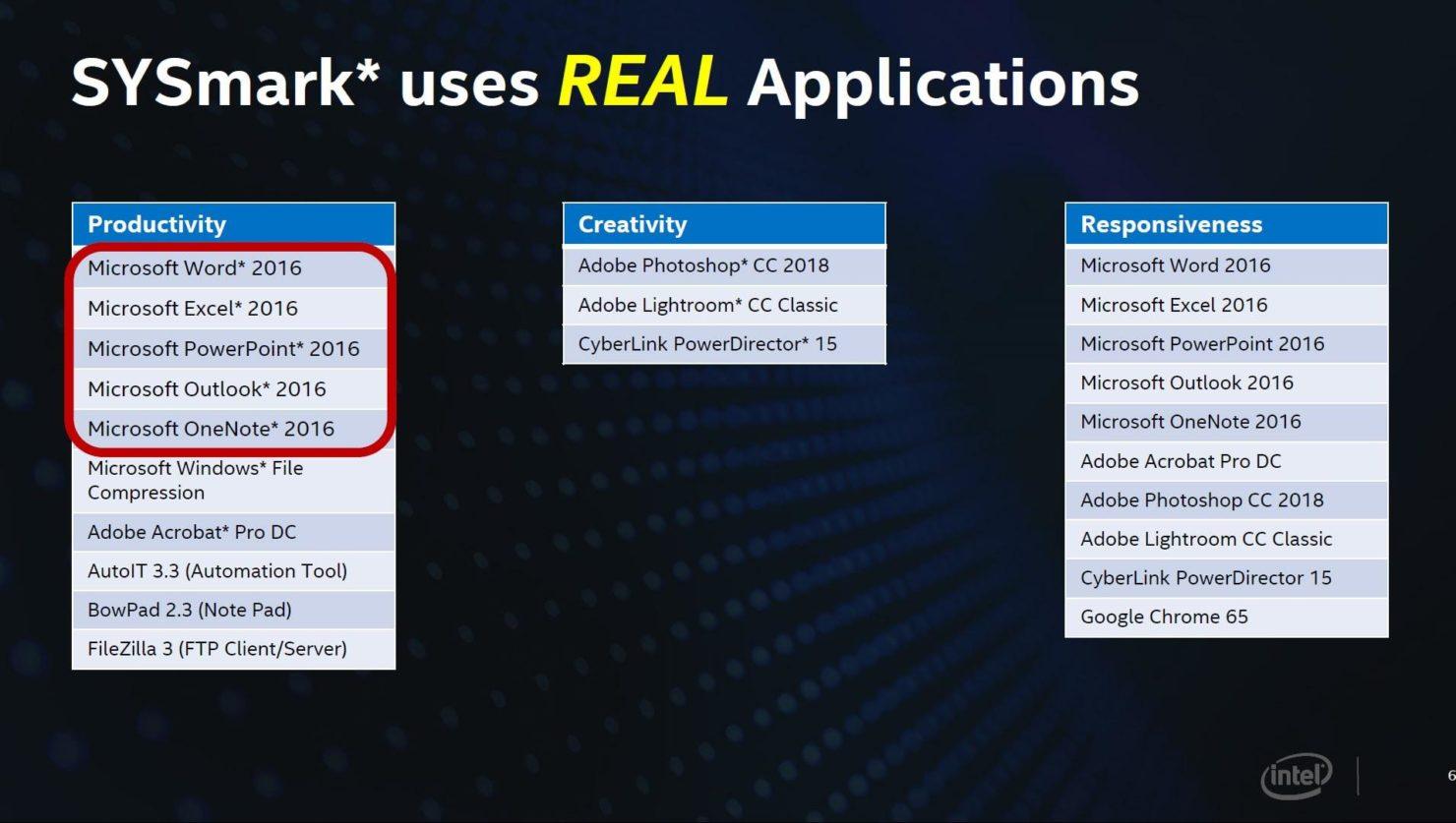 اینتل: پردازندههای نسل نهم ما سریعتر از سری رایزن 3000 هستند