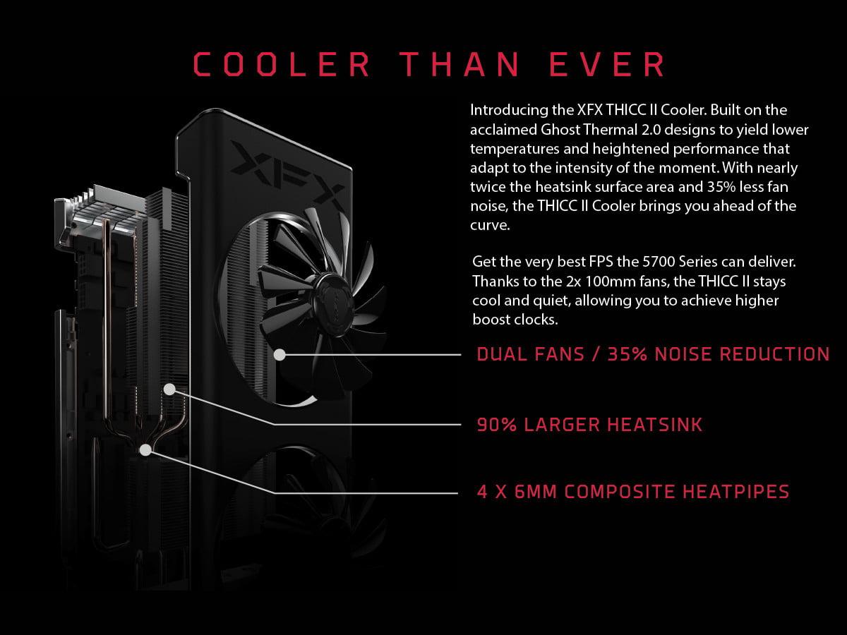 XFX از کارت گرافیک Radeon RX 5700 XT THICC II رونمایی کرد