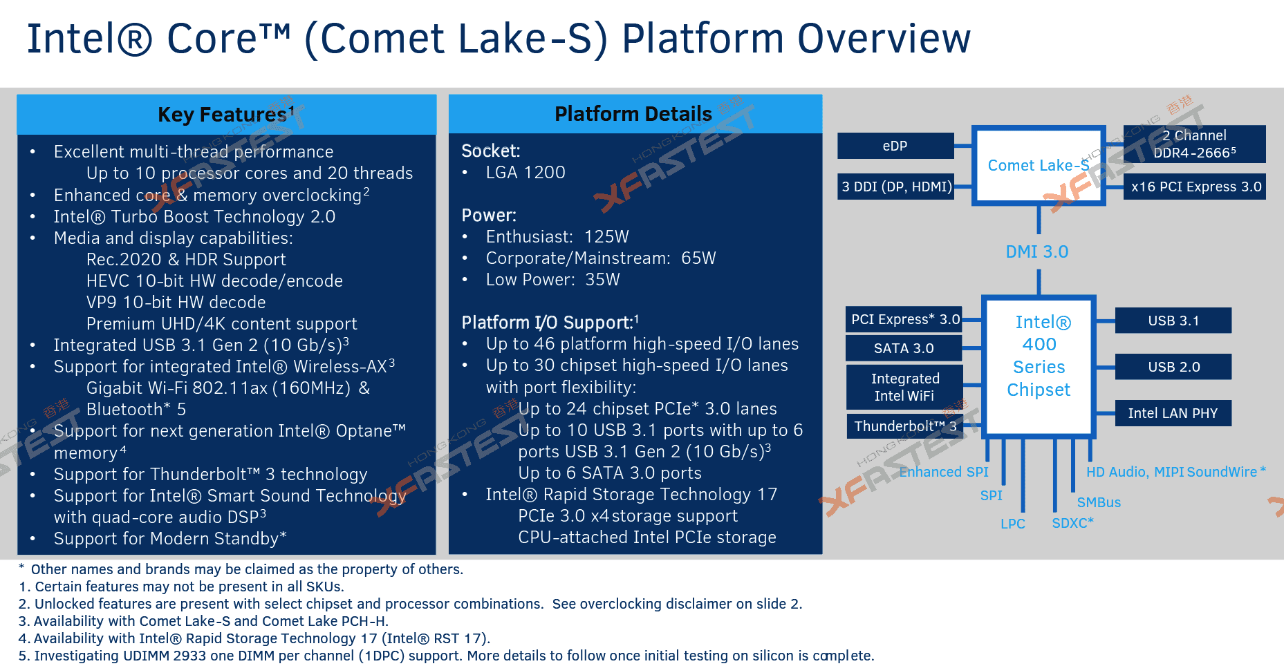 پردازنده Core i5 از نسل دهم دسکتاپ Comet Lake لو رفت