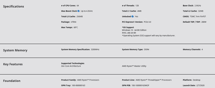 جزئیات رسمی Ryzen Threadripper 3990X منتشر شد