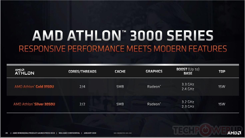 عرضه پردازندههای Athlon 3000 موبایل از سوی AMD