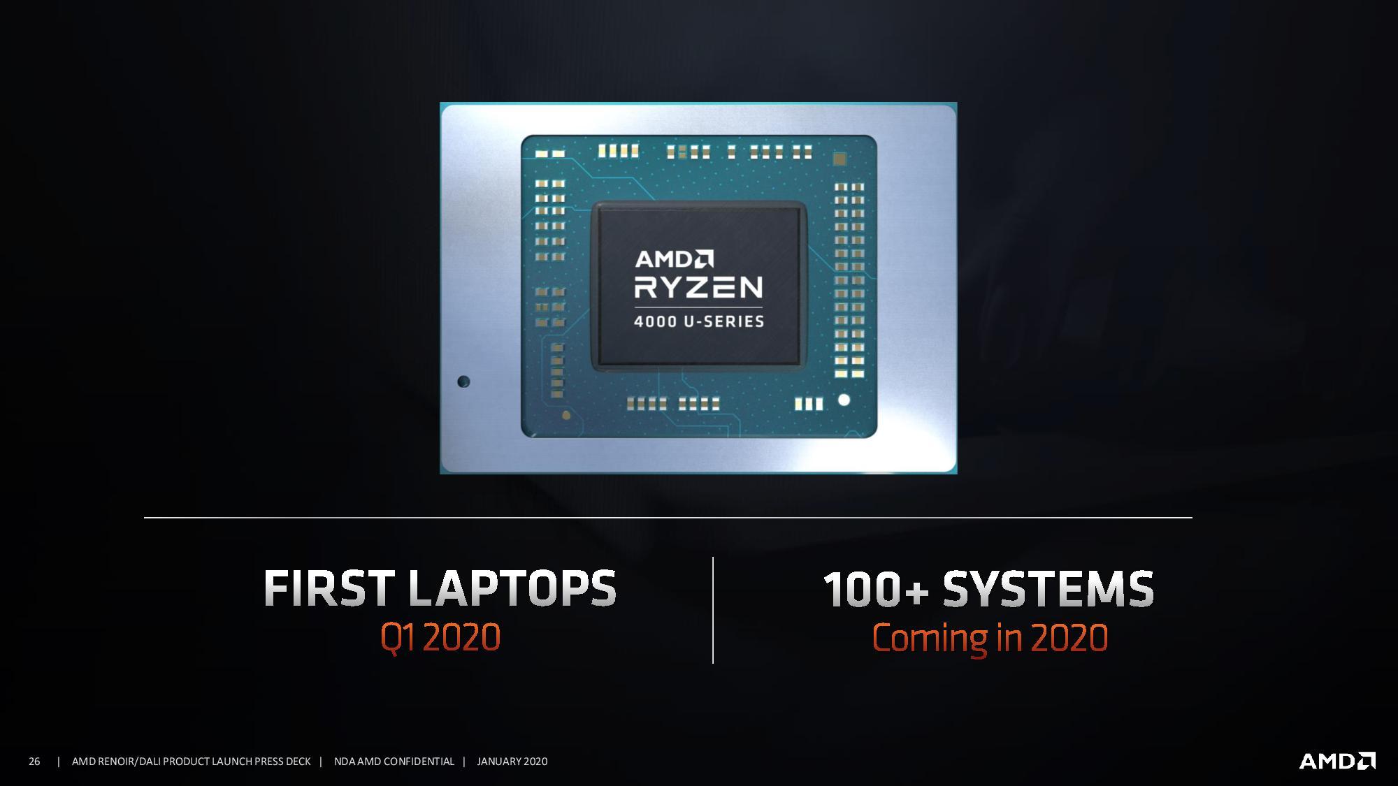 پردازندههای موبایل AMD Ryzen 4000 Renoir و مقایسه با مدلهای اینتلی