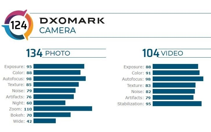 Xiaomi Mi 10 Pro camera review