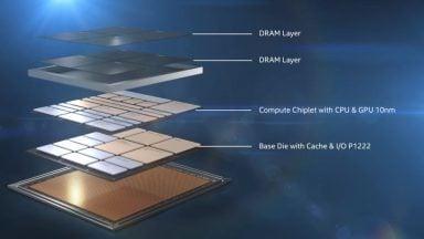 پردازنده Intel Lakefield