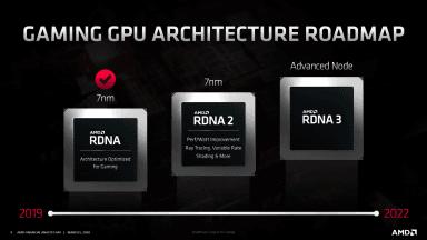 معماری RDNA 2