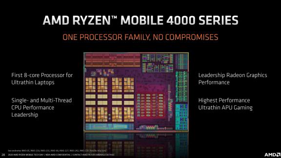 خانواده AMD Ryzen 4000 Renoir