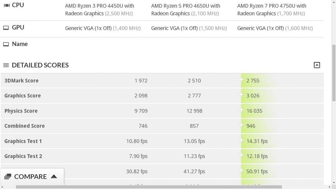 پردازنده Intel Tiger Lake با گرافیک Xe
