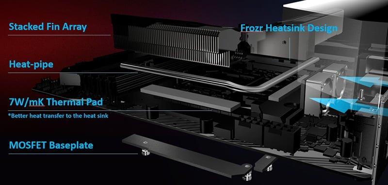 سیستم کولینگ اکتیو مادربرد MEG مادربردهای سری 400 شرکت MSI