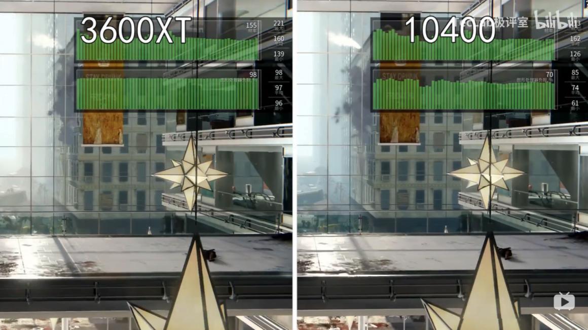 بنچمارک 3600XT در برابر 10400 در World War Z