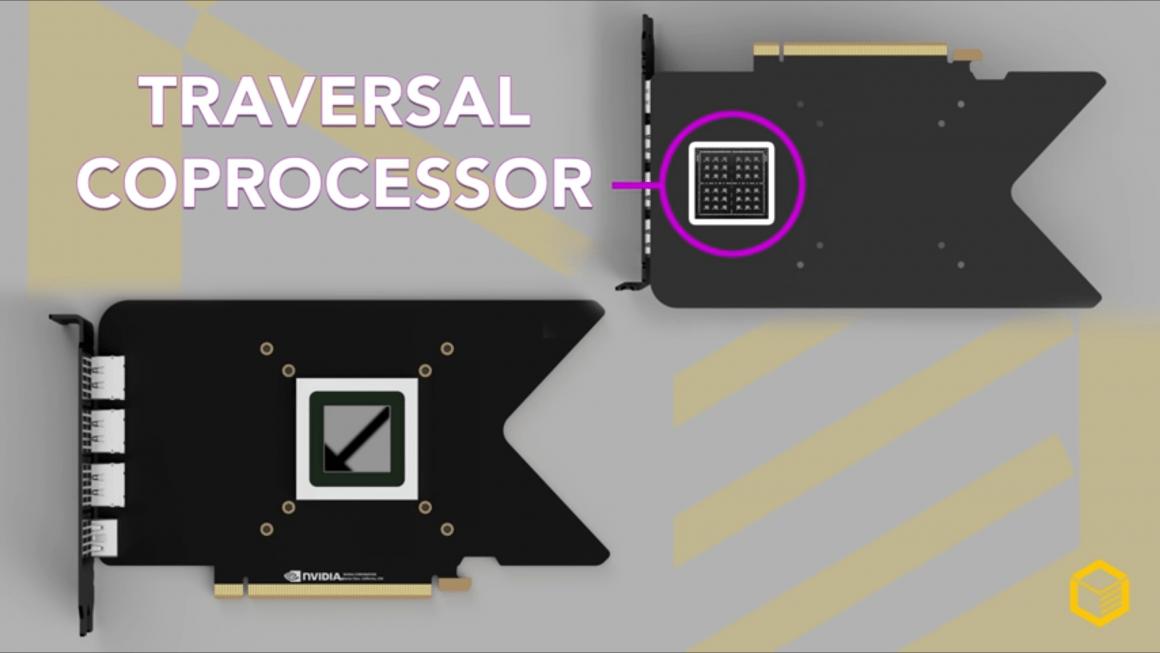 کمک پردازنده برای RTX 3090