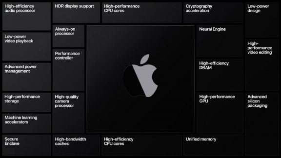 عدم تمایل اپل برای خرید Arm