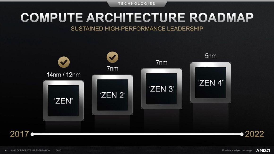 معماری 5 نانومتری Zen 4 تأیید شد