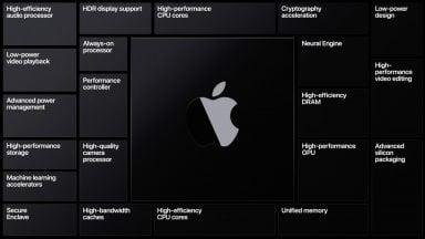 چیپ اپل و اجزا مختلف آن