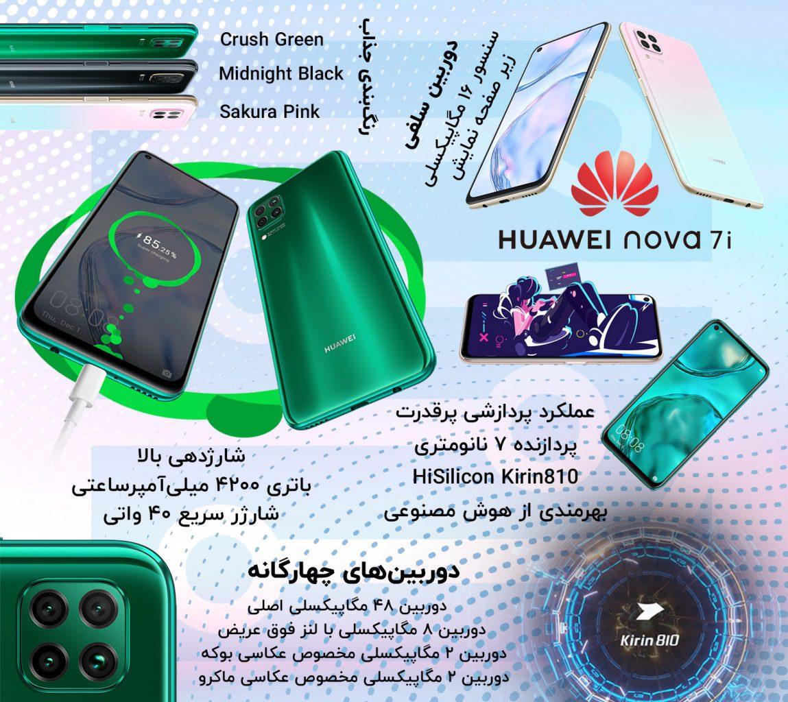 برجسته ترین مشخصه های Nova 7i هوآوی