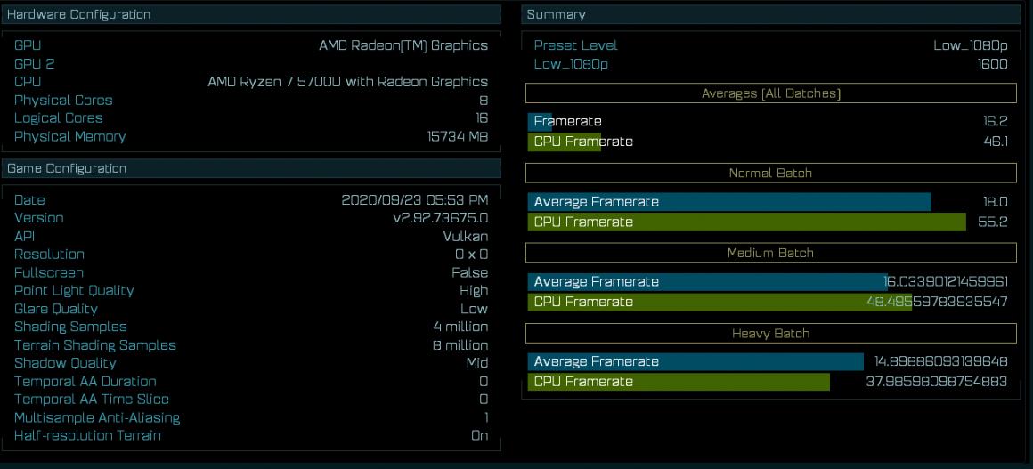 پردازنده Ryzen 7 5700U در بنچمارک AotS