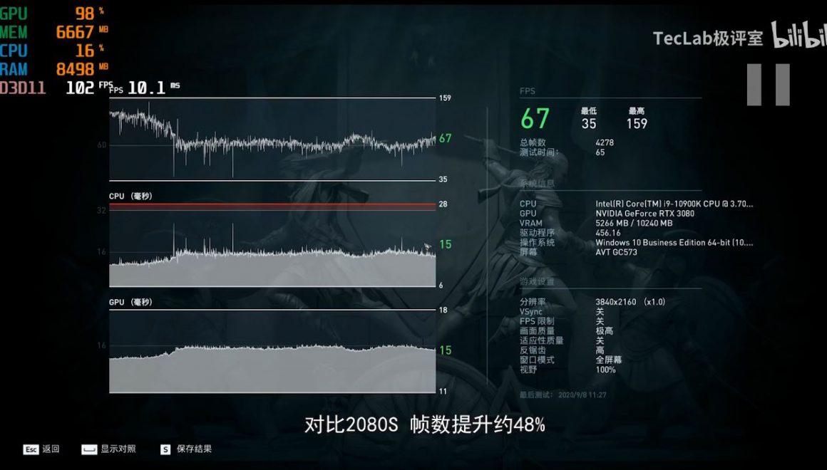 عملکرد گیمینگ گرافیک GeForce RTX 3080