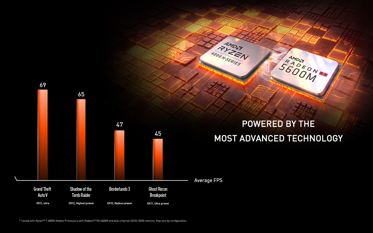 تکنولوژی جدید AMD