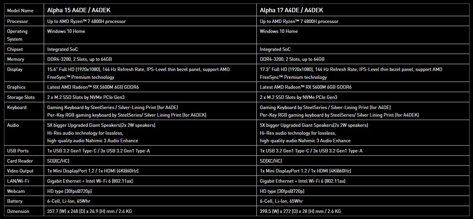 مشخصات فنی لپ تاپهای آلفا 15 و 17 MSI