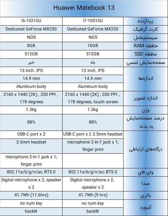 مشخصات هوآوی Matebook 13
