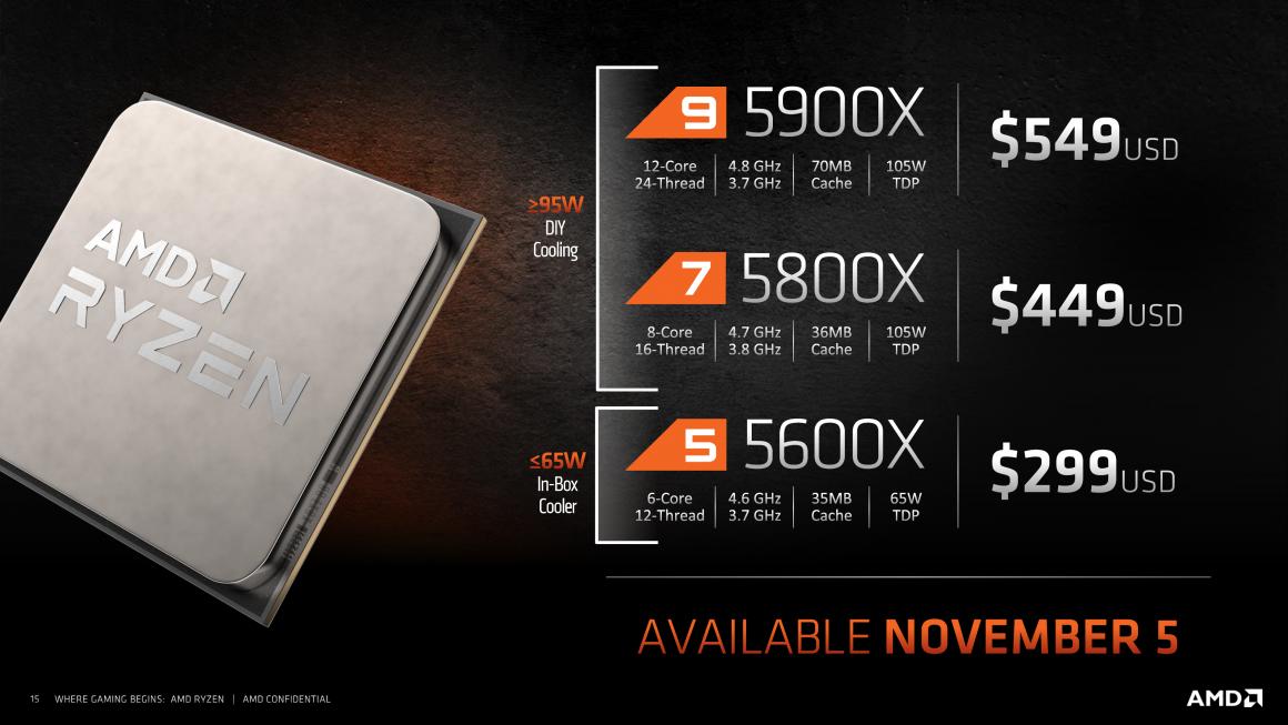 پردازنده های رایزن 5000