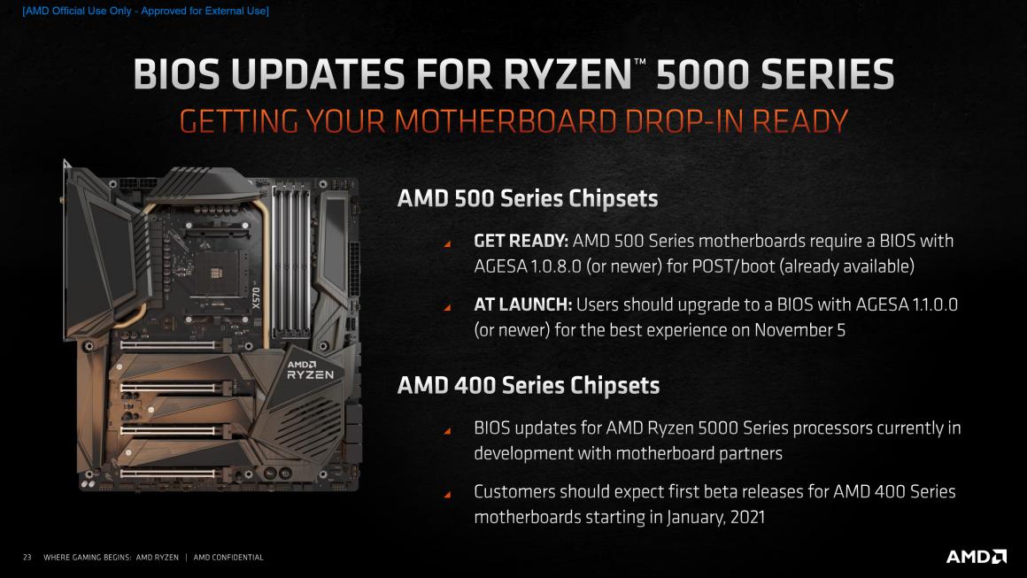 اسلاید AMD برای به روز رسانی بایوس مادربردهای سری 500 و 400