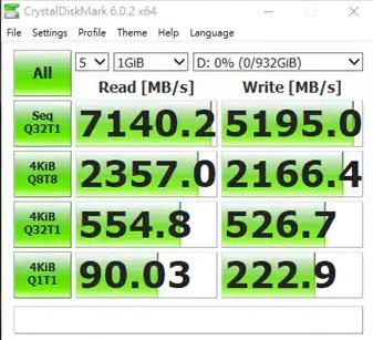 عملکرد مادربردهای PCIe 4.0 کمپانی MSI