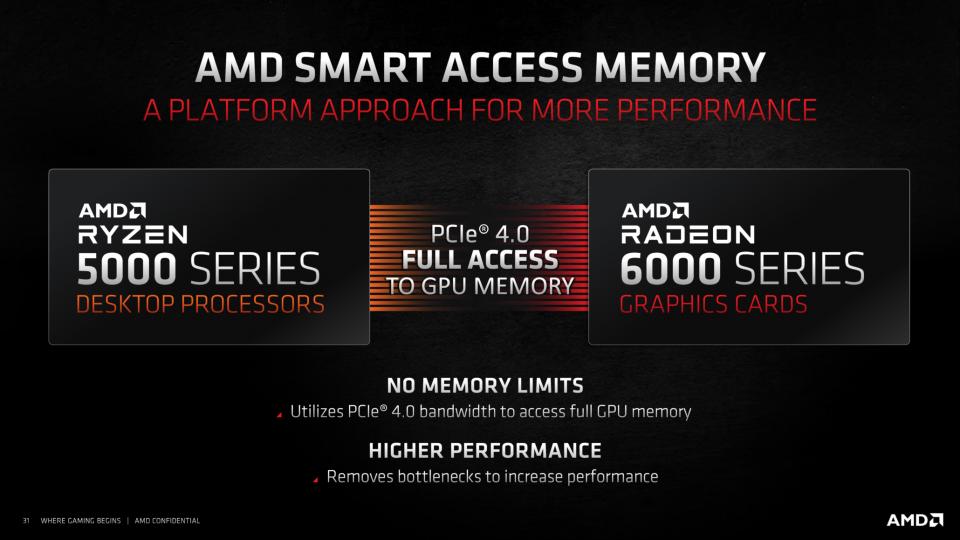 فناوری Smart Access Memory