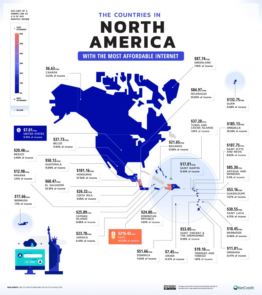 بیشترین و کمترین هزینه اینترنت ثابت در کشورهای جهان 01