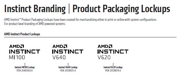 شتاب دهندههای نسل جدید AMD Instinct