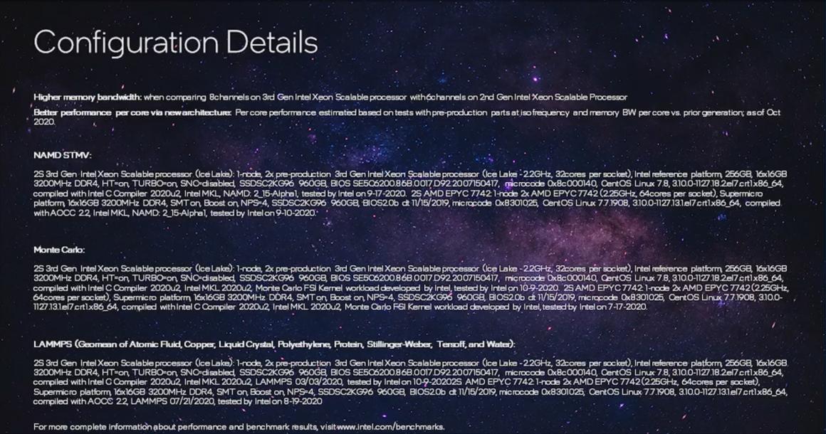 پردازنده Intel Xeon Scalable Ice Lake مقایسه با AMD EPYC 7742 جزئیات سیستم تست