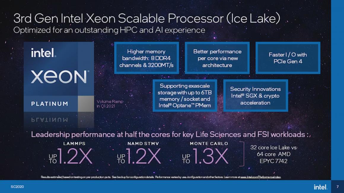 پردازنده Intel Xeon Scalable Ice Lake مقایسه با AMD EPYC 7742