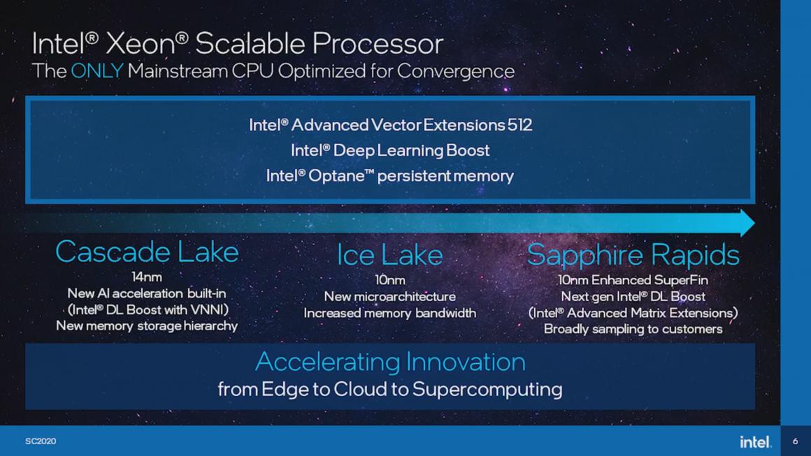 پردازندههای Intel Xeon Scalable