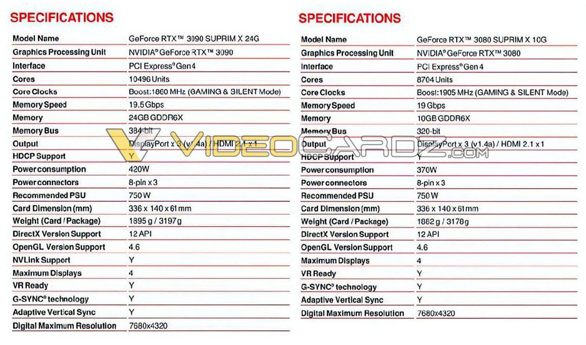 مشخصات MSI RTX 3090 SUPRIM X و RTX 3080
