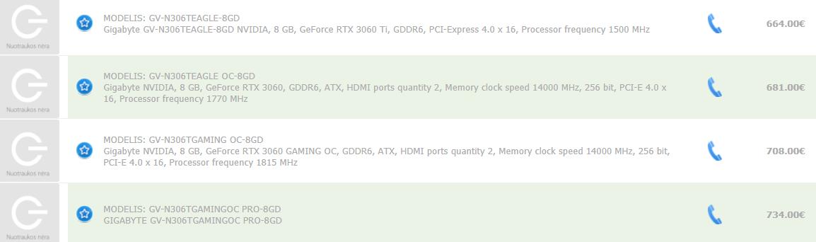 گرافیک های Gigabyte RTX 3060 Ti لیست شدند