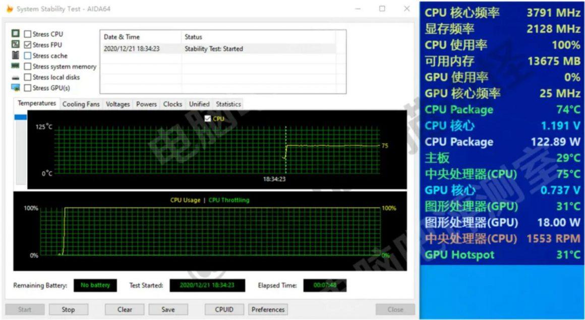 مصرف انرژی Core i9 11900