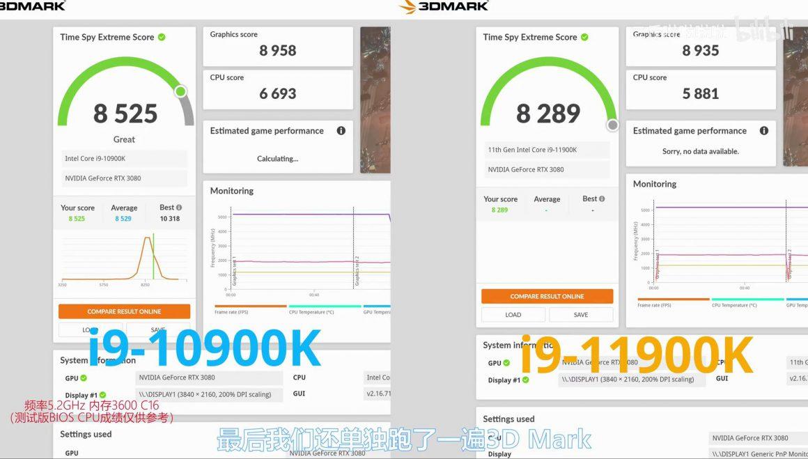 بنچمارک 3DMark چیپ Core i9 11900K