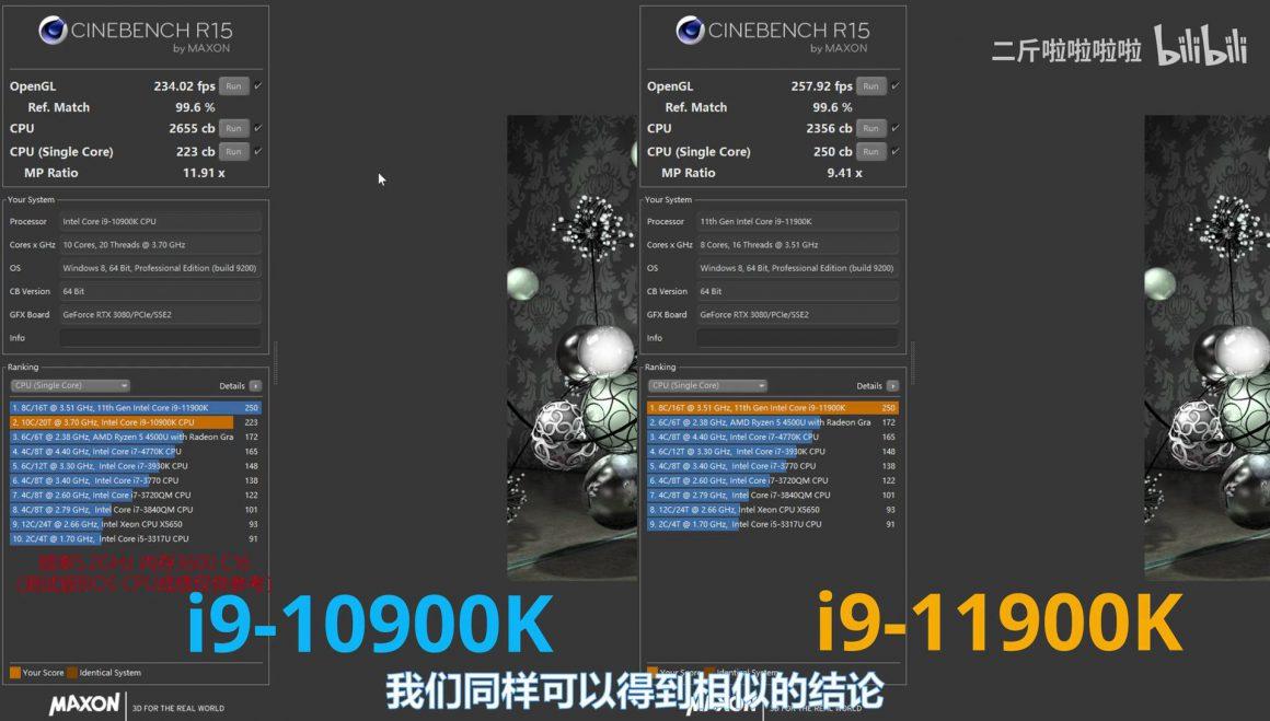 بنچمارک Cinebench چیپ Core i9 11900K