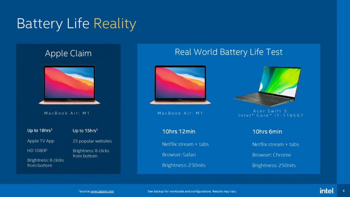 مقایسه Apple M1 و Core i7 1165G7 در عمر باتری