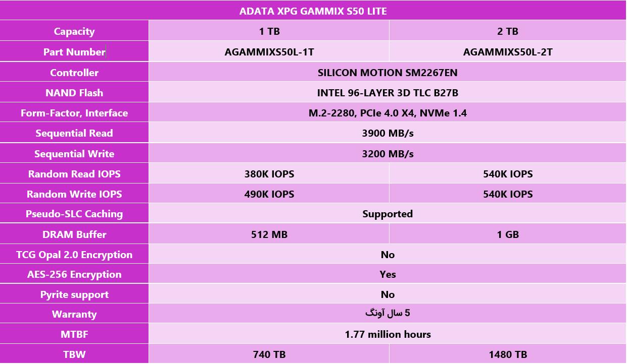 بررسی اس اس دی ADATA XPG GAMMIX S50 LITE 1TB