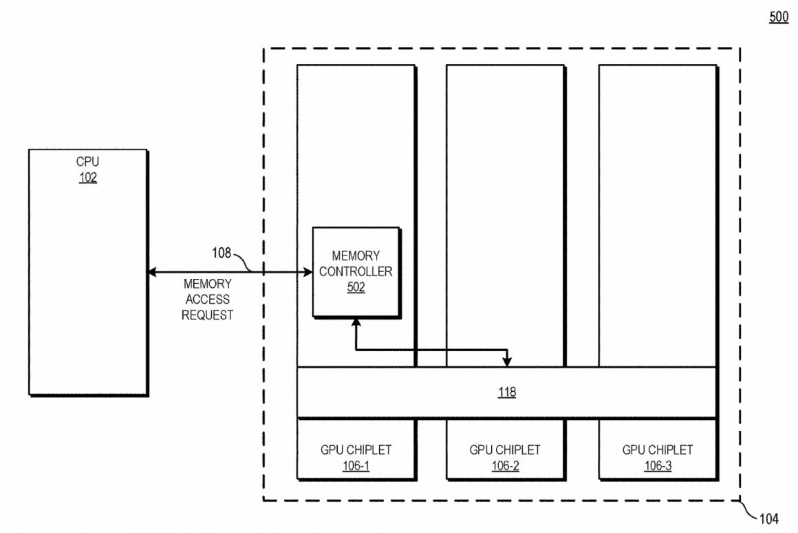 پتنت جدید AMD برای معماری RDNA 3 در گرافیکها و APUهای نسل بعدی