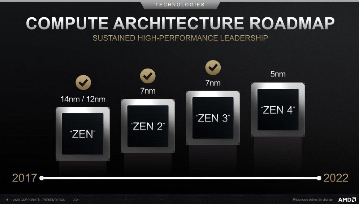 نقشه راه معماری AMD Zen