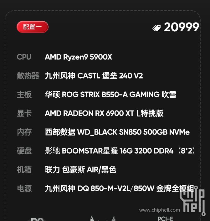 تصویر کارت گرافیک Radeon RX 6900 XT LC