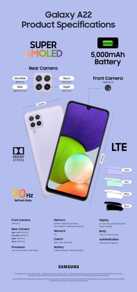 مشخصات گوشی Samsung Galaxy A22 LTE