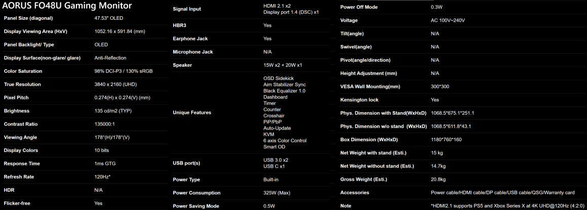 جزئیات جدید نمایشگر AORUS FO48U گیگابایت